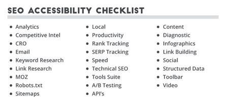 Steps Complete Onsite Seo Audit