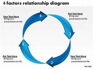 4 Factors Relationship Diagram Powerpoint Templates
