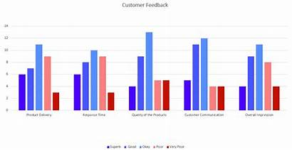 Chart Excel Likert Scale Charts Build Forms