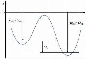 Reaktionsgeschwindigkeit Berechnen : eyring theorie chemgapedia ~ Themetempest.com Abrechnung