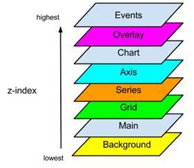 sencha ext js  charts architecture  locked sencha ext