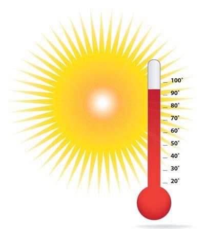Temperature - (Information + Fun Facts) - Science4Fun