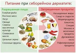 Какой должна быть диета при геморрое