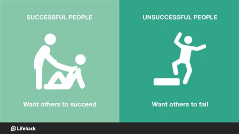 key differences  successful  unsuccessful people