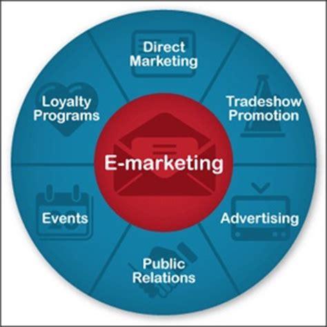 E Marketing Company by E Marketing Definition Marketing Dictionary Mba Skool