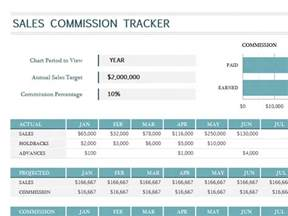 Sales Commission Worksheet Sales Commission Tracker Office Templates