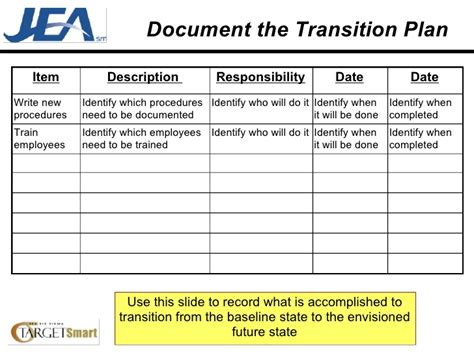 transition plan examples transition plan template cyberuse