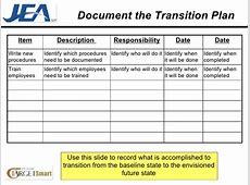Transition Plan Template cyberuse