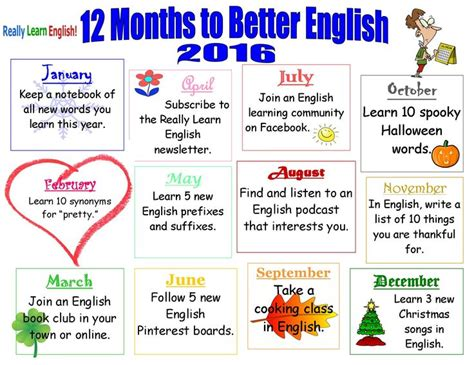 12 Months To Better English In 2016  What's Your New Year