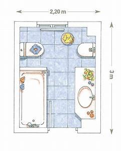 Planifica la distribución de tu baño Mi Casa