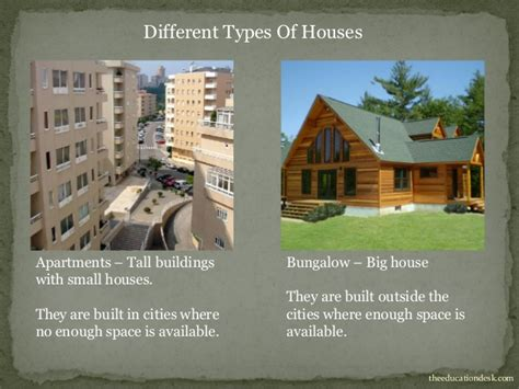 what are the names of the two houses of congress environmental science evs houses and clothing class ii