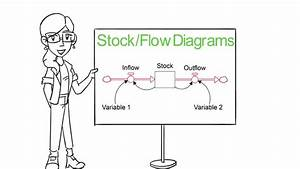 Introduction To Stock Flow Diagrams