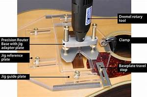 Saddle Routing Jig Instructions