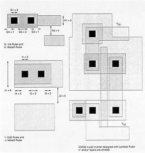 Design Of Vlsi Systems