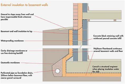basement  roof detail section google search foundation pinterest basements