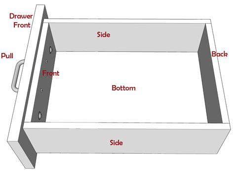 how to build a cabinet box how to build drawer boxes