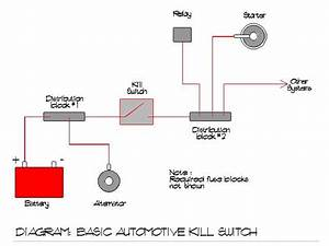 Giving A Little Back  Basic Kill Switch Diagram