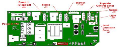 Replacing Spa Pack Hottubworks Blog