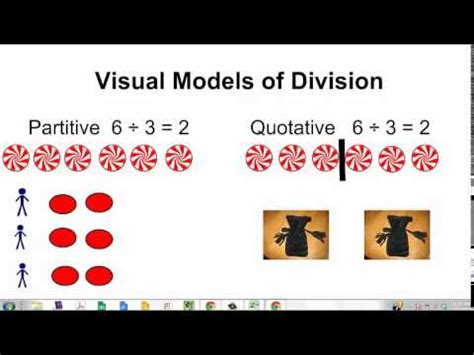Visual Models Of Division Youtube