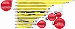 How The Economist's Big Mac Index has gobbled up the ...