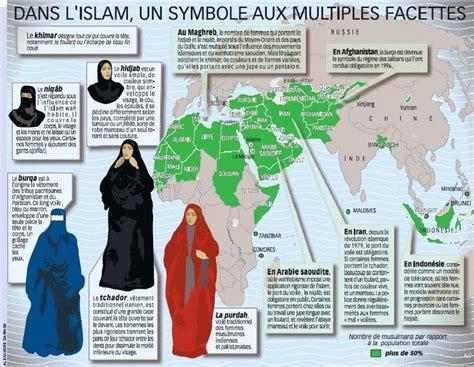 le port du voile dans le coran compte rendu 171 la place de la femme en islam 187 retranscription du s 233 minaire du samedi 11 mai