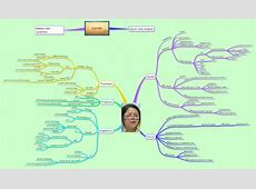 iMindMap Facial Nerve Palsy in Children mind map