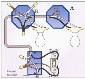 wires in 1 light fixture junction box