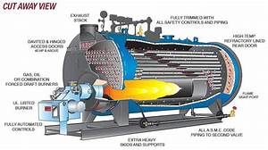 Piping Diagram Of Steam Boiler