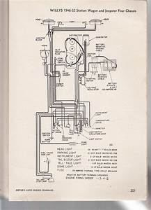 1948 Willys Cj2a Wiring Diagram  1948  Free Engine Image For User Manual Download