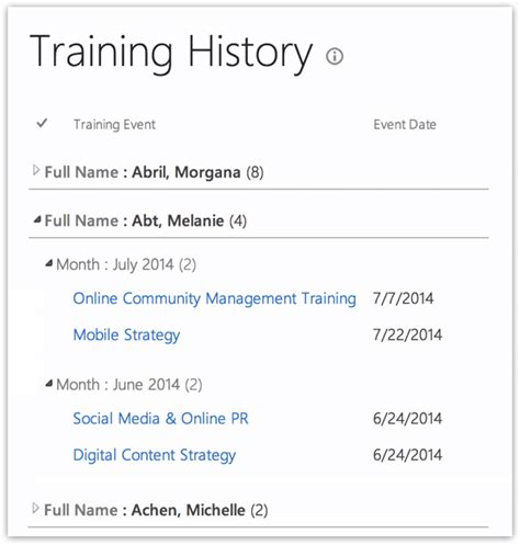 training module template exle sharepoint employee training management template