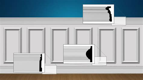 How To Install Recessed-panel Wainscoting