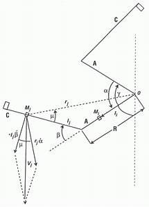 Golf Swing Plane Diagram