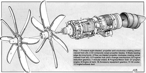 antonov  model flying