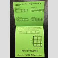 Slope And Rate Of Change (foldable) By Lisa Davenport Tpt