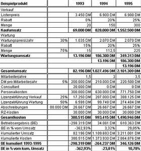 Betriebsergebnis Berechnen : projektleiterhandbuch planen rainer kr ning ~ Themetempest.com Abrechnung