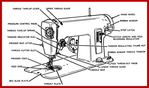 parts of sewing machine with label www pixshark
