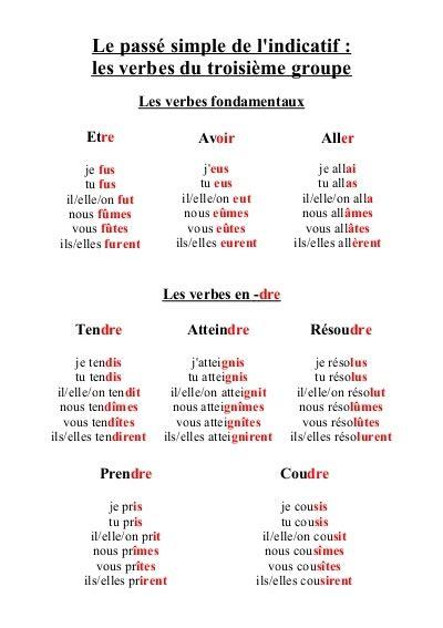 verbe ranger au passe simple le pass 233 simple de l indicatif les verbes du troisi 232 me groupe