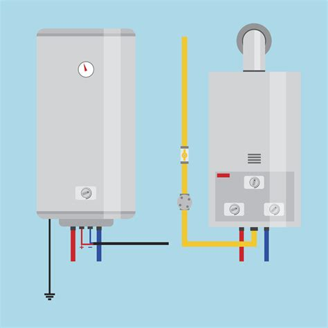 5 Things To Know When Installing Tankless Water Heaters