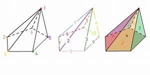 Parallelogramm Diagonale Berechnen : eigenschaften oberfl chen und volumenberechnung von k rpern bettermarks ~ Themetempest.com Abrechnung