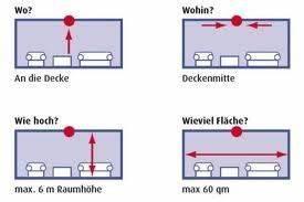 Sind Rauchmelder Pflicht In Niedersachsen : schornsteinfegermeister info rauchwarnmelder ~ Bigdaddyawards.com Haus und Dekorationen