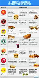 21 secret menu items you didn't know existed - Business ...