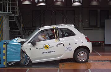 Fiat Safety Ratings by Official Fiat 500 Safety Rating