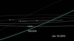 Asteroid 2004 BL86 to Fly By Earth on January 26