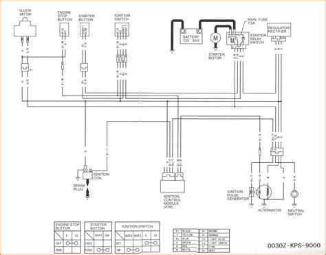 Lifan Pit Bike Wiring Diagram by Pit Bike Wiring Diagram 125cc Hobbiesxstyle