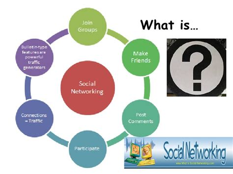 Social Networking Literacy Skills Recasting The Readers