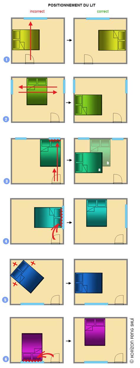 feng shui chambre couleur orientation du lit en feng shui pinteres