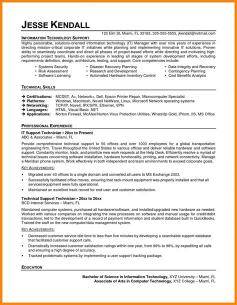 Application Support Technician Resume by Visual Information Specialist Cover Letter Retirement
