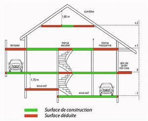 Surface Habitable Calcul : surface de plancher bellegarde loiret ~ Premium-room.com Idées de Décoration