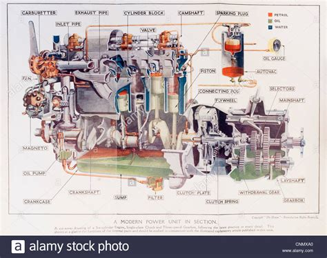Gasoline In Car Engine Diagram by 1920s Motor Manual Colour Diagram Of How The Engine And