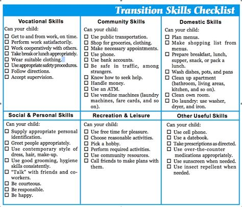 skills possessed epsy5121fall2011 living arrangement options for adults